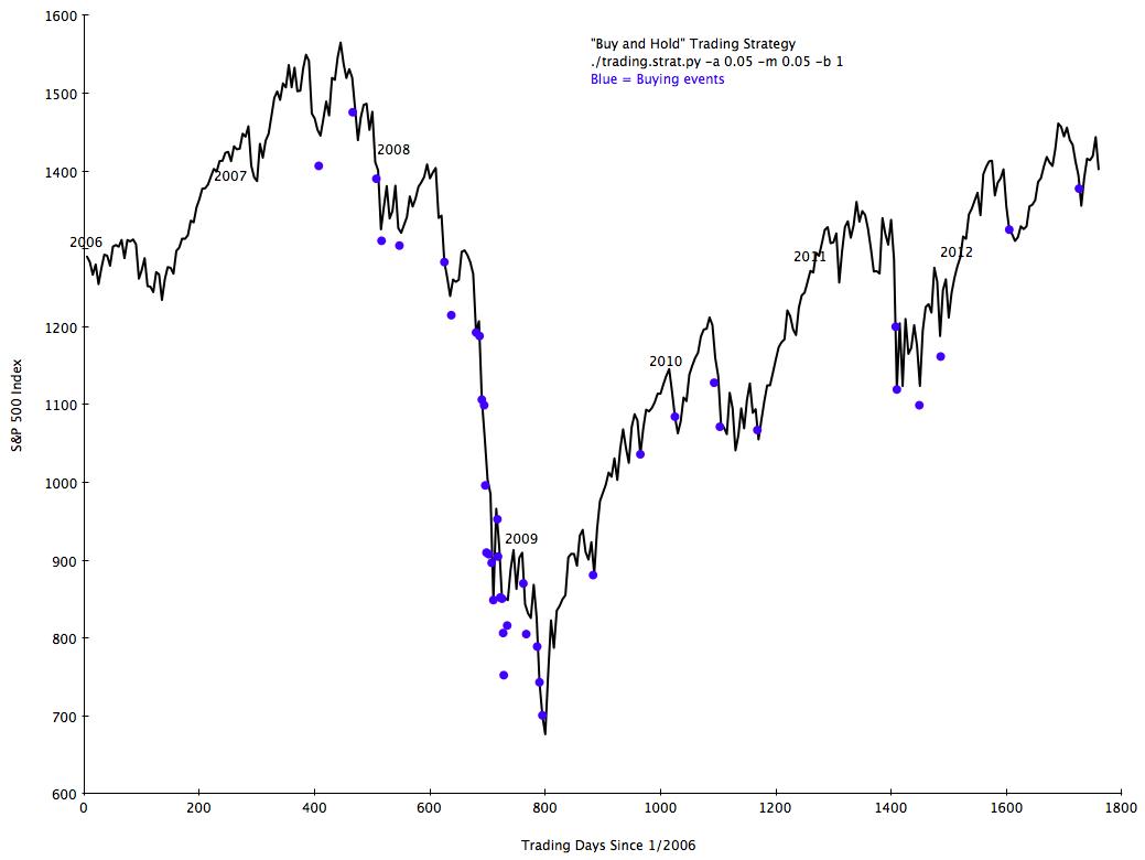 Graph.2006.BH.1